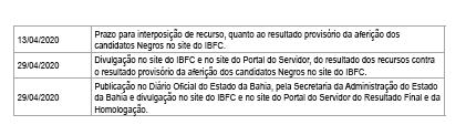 cronograma do concurso da pm ba 2019