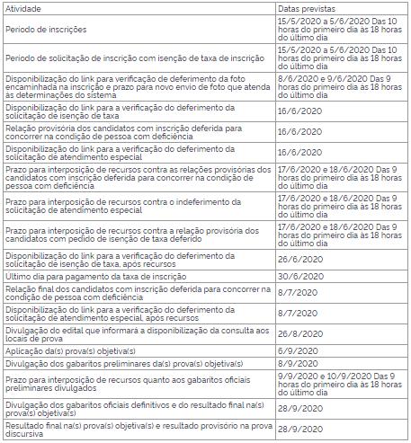 Cronograma previsto para o concurso do DEPEN 2020